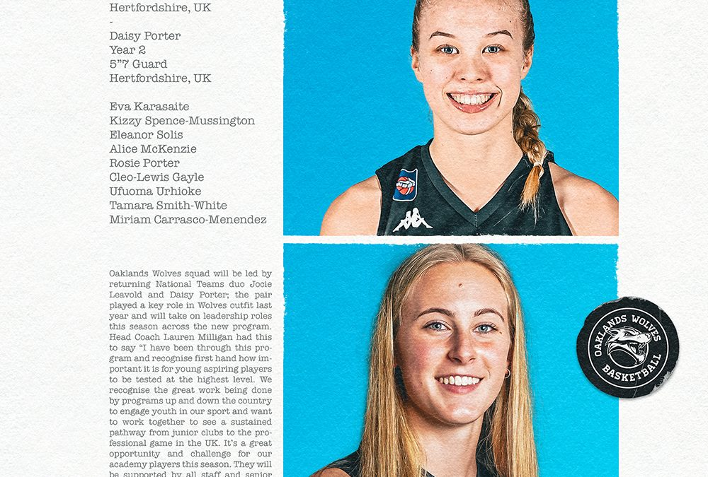 Academy Players Set to Shine in WBBL